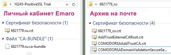 различия архивов